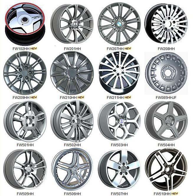 Aluminum Alloy Wheel Rim Henghui Auto Wheels