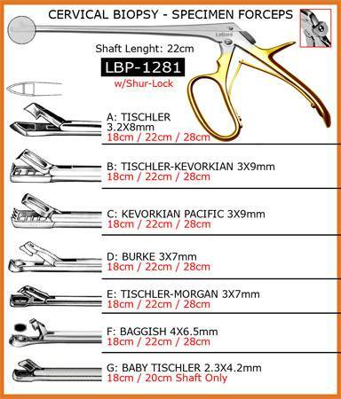 Surgical Gynecological Biopsy Punch Forcesp Lebord