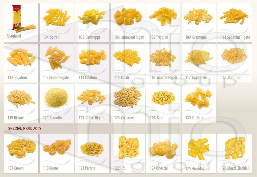 Pasta Salad Recipes Types Primavera Bake Fagioli Carbonara ...