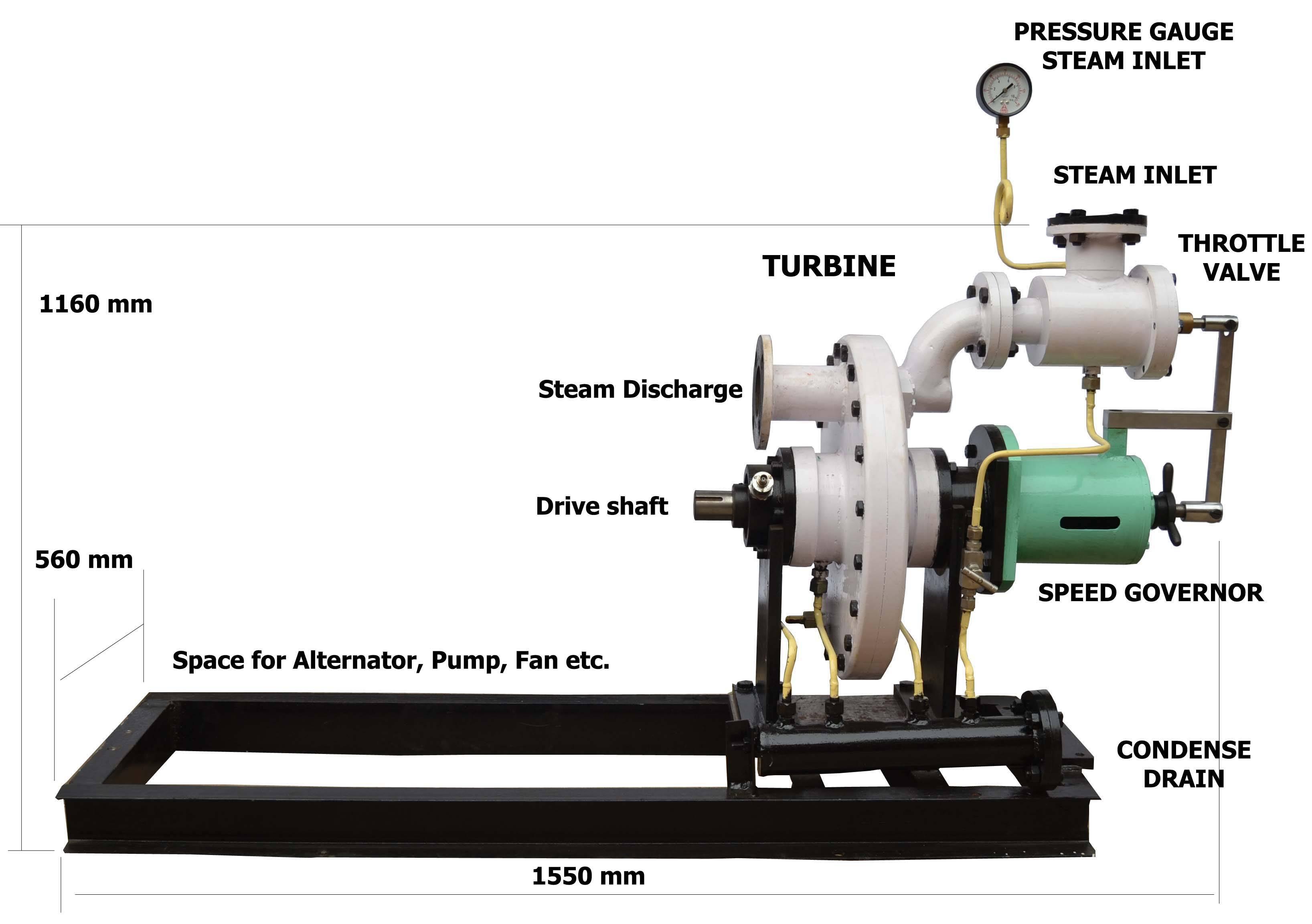 steam turbine generator   mizun consultants amp engineers