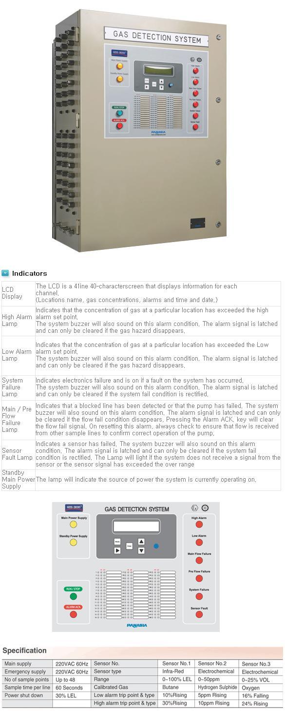 Excel Download Tas Ransel Ozone P705 Gas