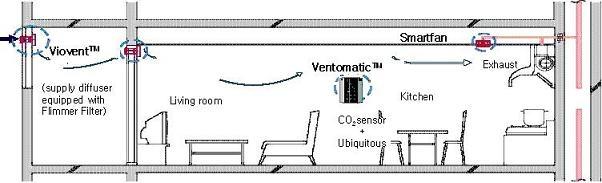 Hybrid Ventilation System : Ventilation system hybrid ventopia ltd